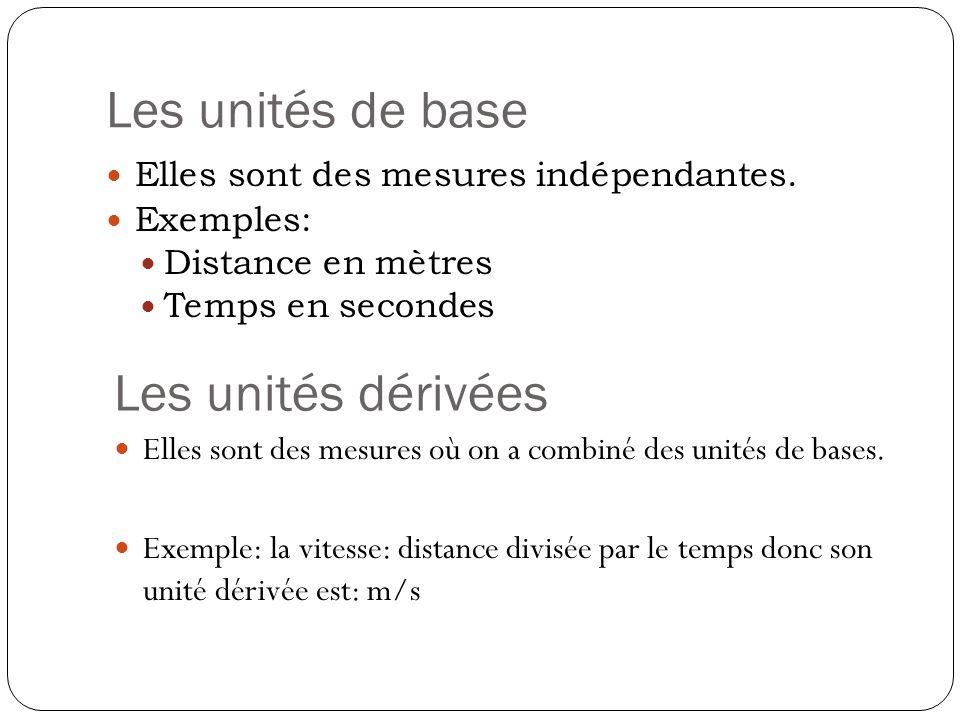 Les unités de base Les unités dérivées
