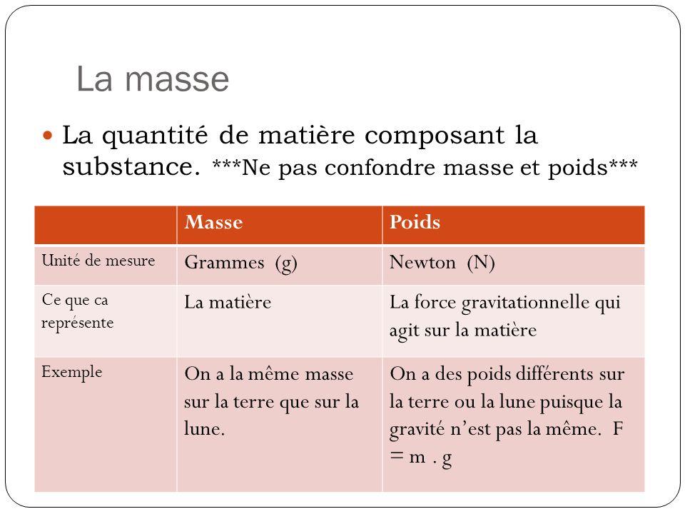 La masse La quantité de matière composant la substance. ***Ne pas confondre masse et poids*** Masse.