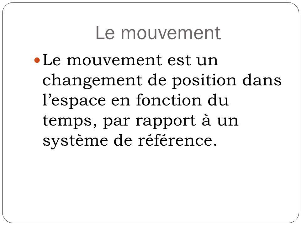 Le mouvement Le mouvement est un changement de position dans l'espace en fonction du temps, par rapport à un système de référence.