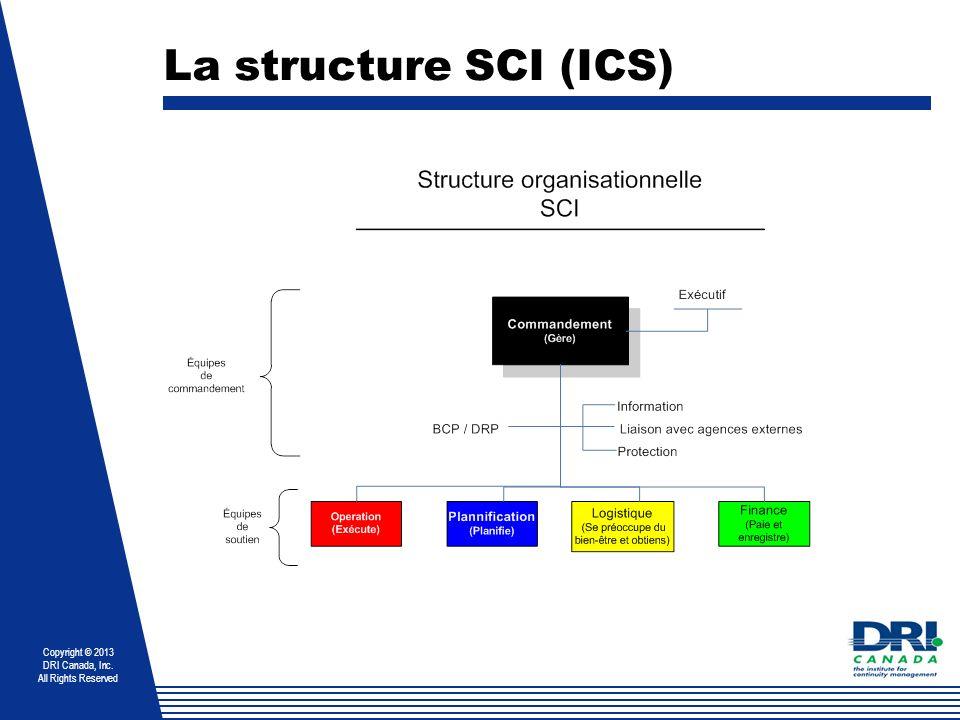La structure SCI (ICS) Les boîtes ne sont pas des équipes mais des fonctions