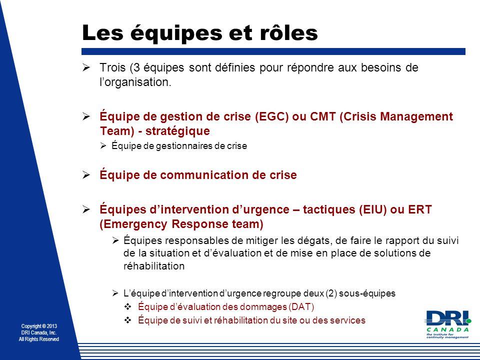 Les équipes et rôles Trois (3 équipes sont définies pour répondre aux besoins de l'organisation.