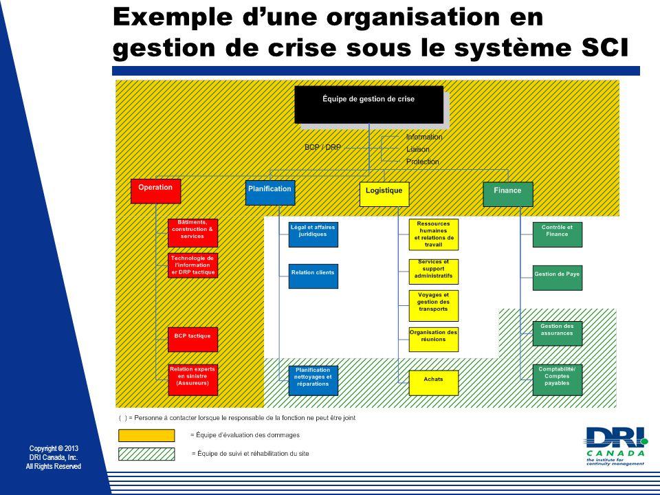 Exemple d'une organisation en gestion de crise sous le système SCI