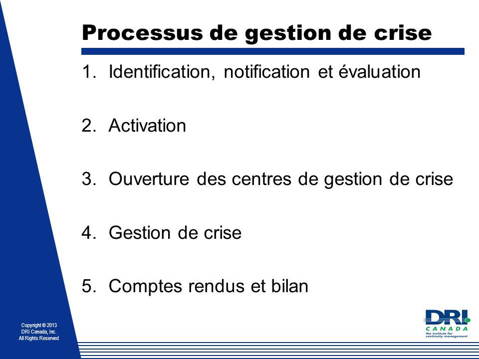 Processus de gestion de crise