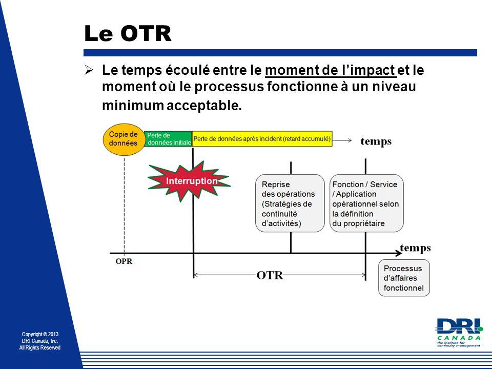 Le OTR Le temps écoulé entre le moment de l'impact et le moment où le processus fonctionne à un niveau minimum acceptable.