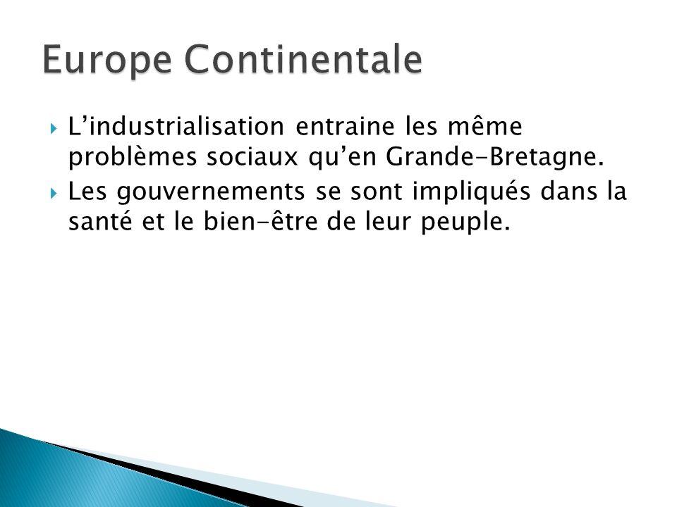 Europe Continentale L'industrialisation entraine les même problèmes sociaux qu'en Grande-Bretagne.