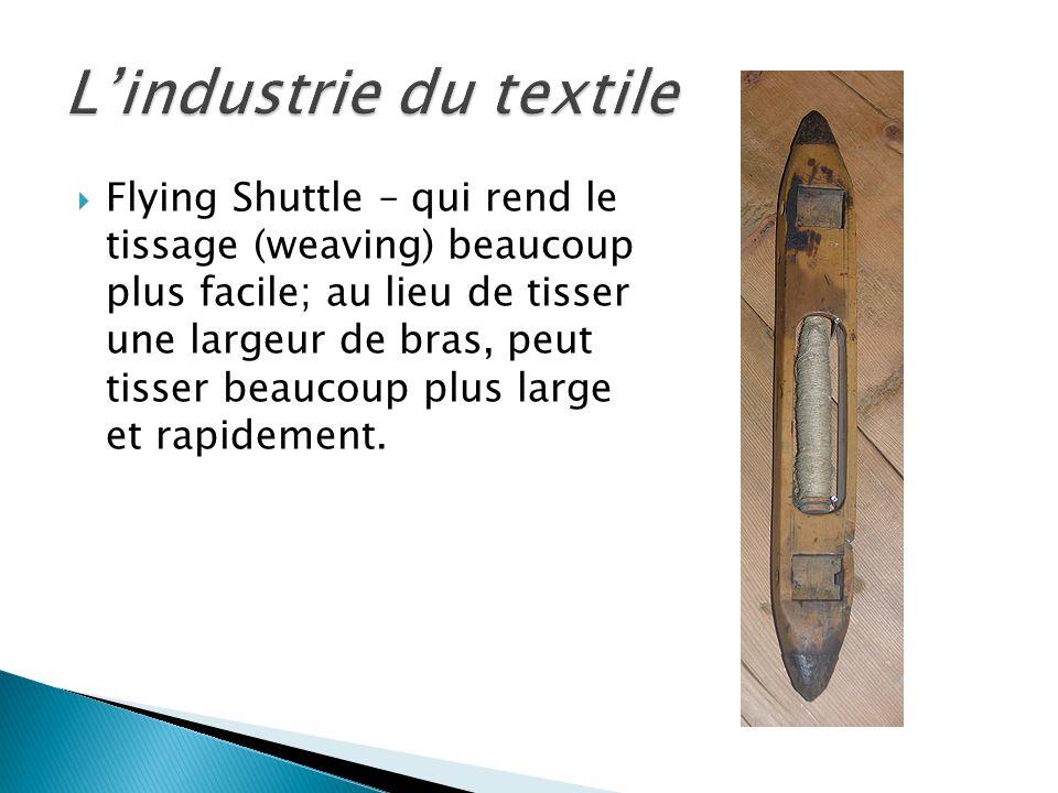 L'industrie du textile