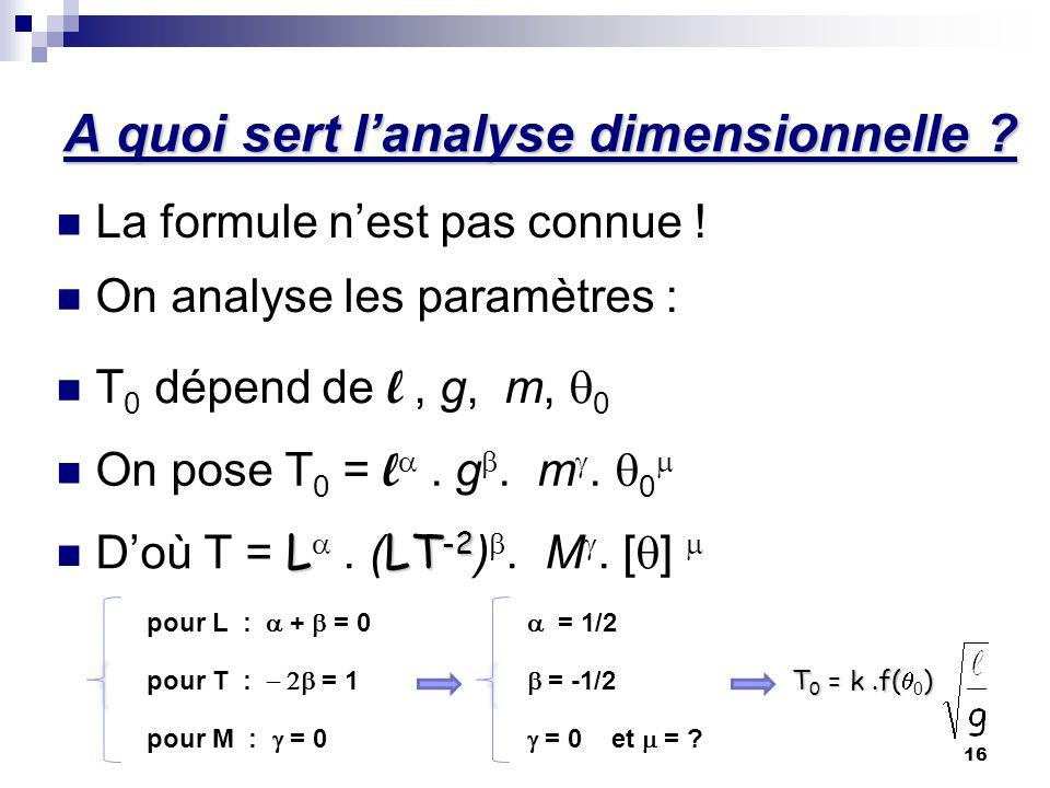 A quoi sert l'analyse dimensionnelle