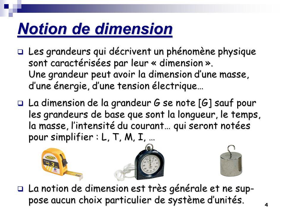 Notion de dimension Les grandeurs qui décrivent un phénomène physique sont caractérisées par leur « dimension ».