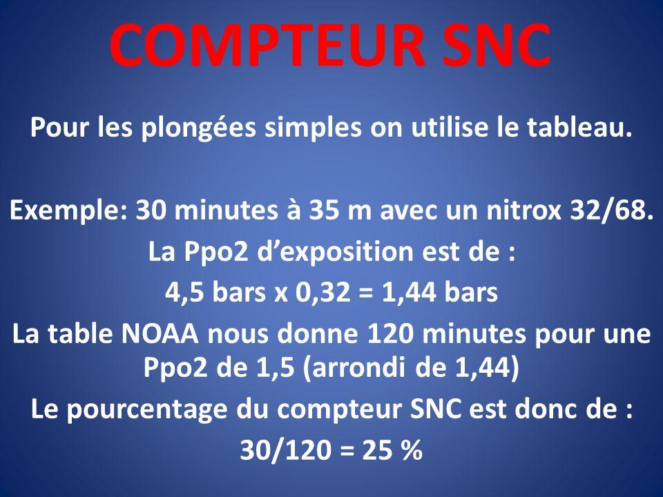 COMPTEUR SNC Pour les plongées simples on utilise le tableau.
