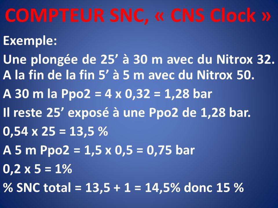 COMPTEUR SNC, « CNS Clock »