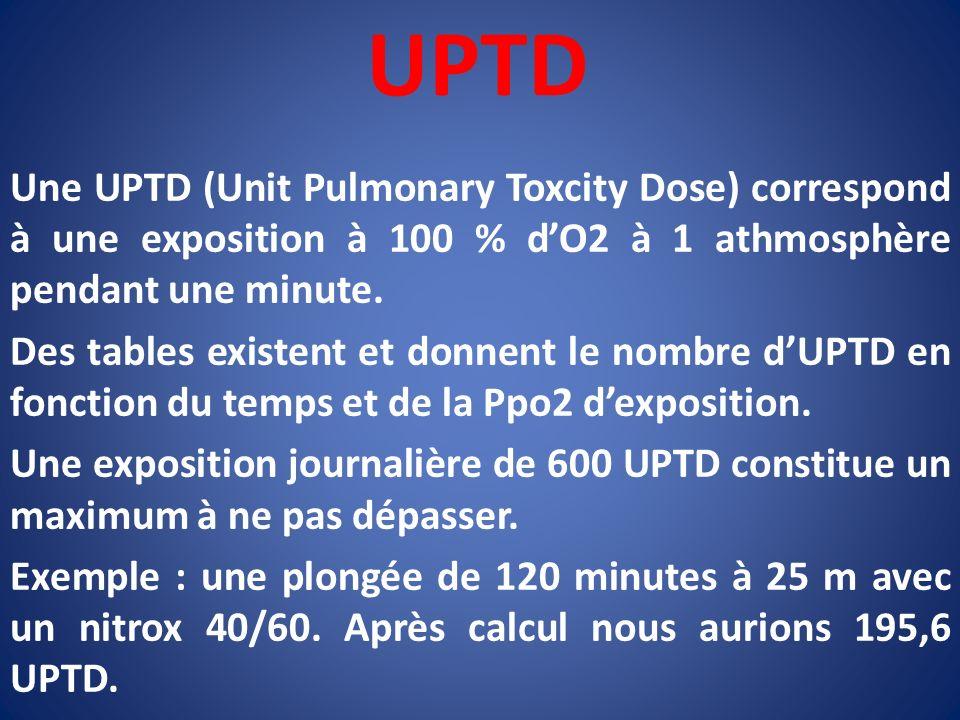 UPTD Une UPTD (Unit Pulmonary Toxcity Dose) correspond à une exposition à 100 % d'O2 à 1 athmosphère pendant une minute.