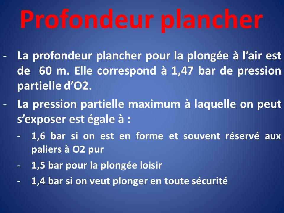 Profondeur plancher La profondeur plancher pour la plongée à l'air est de 60 m. Elle correspond à 1,47 bar de pression partielle d'O2.