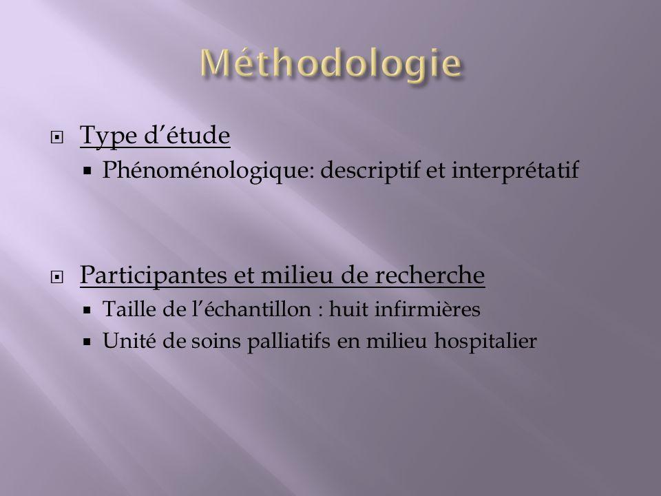 Méthodologie Type d'étude Participantes et milieu de recherche