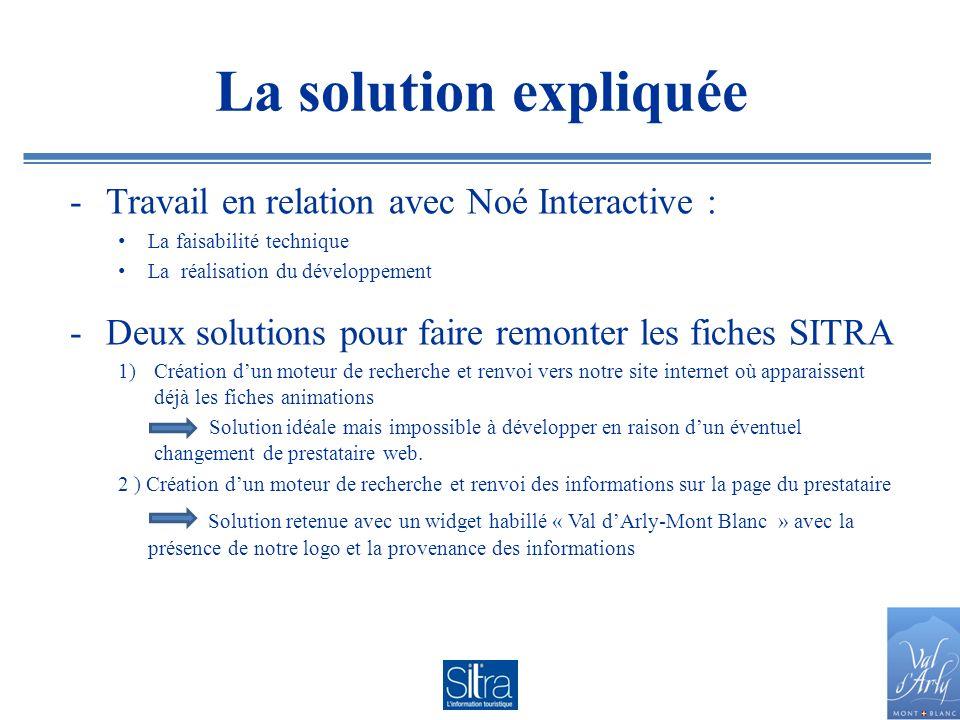 La solution expliquée Travail en relation avec Noé Interactive :