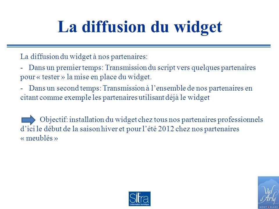 La diffusion du widget La diffusion du widget à nos partenaires: