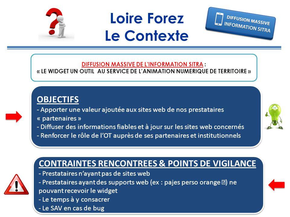 Loire Forez Le Contexte
