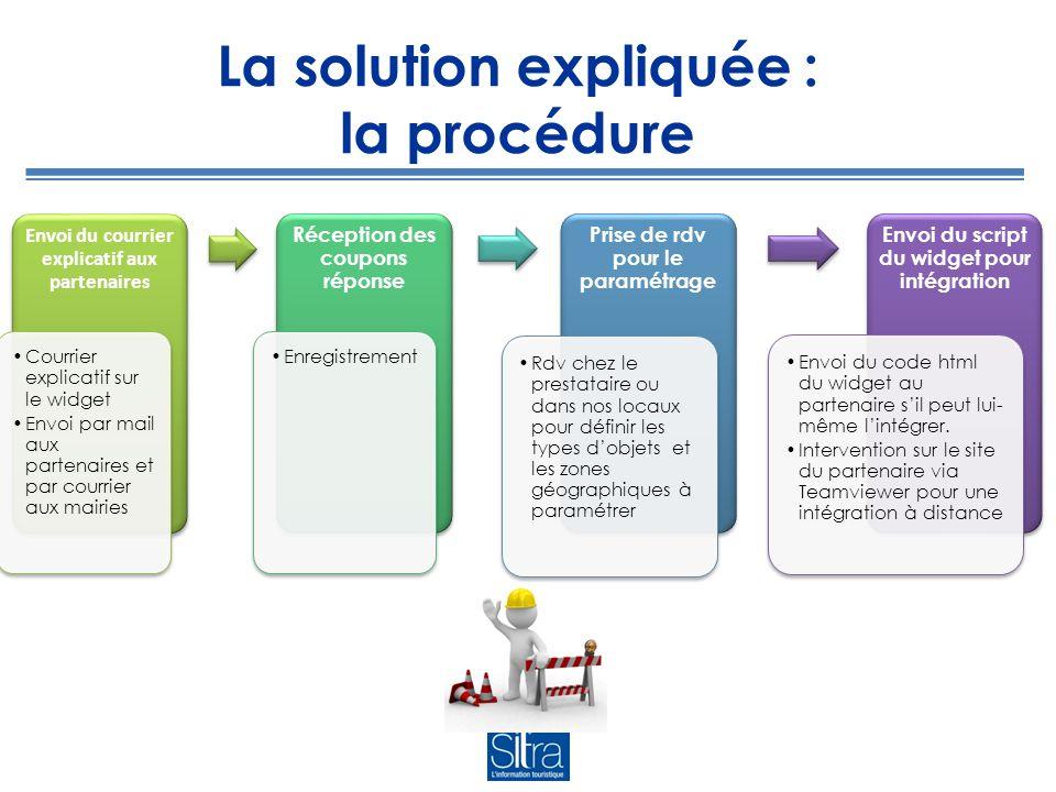 La solution expliquée : la procédure