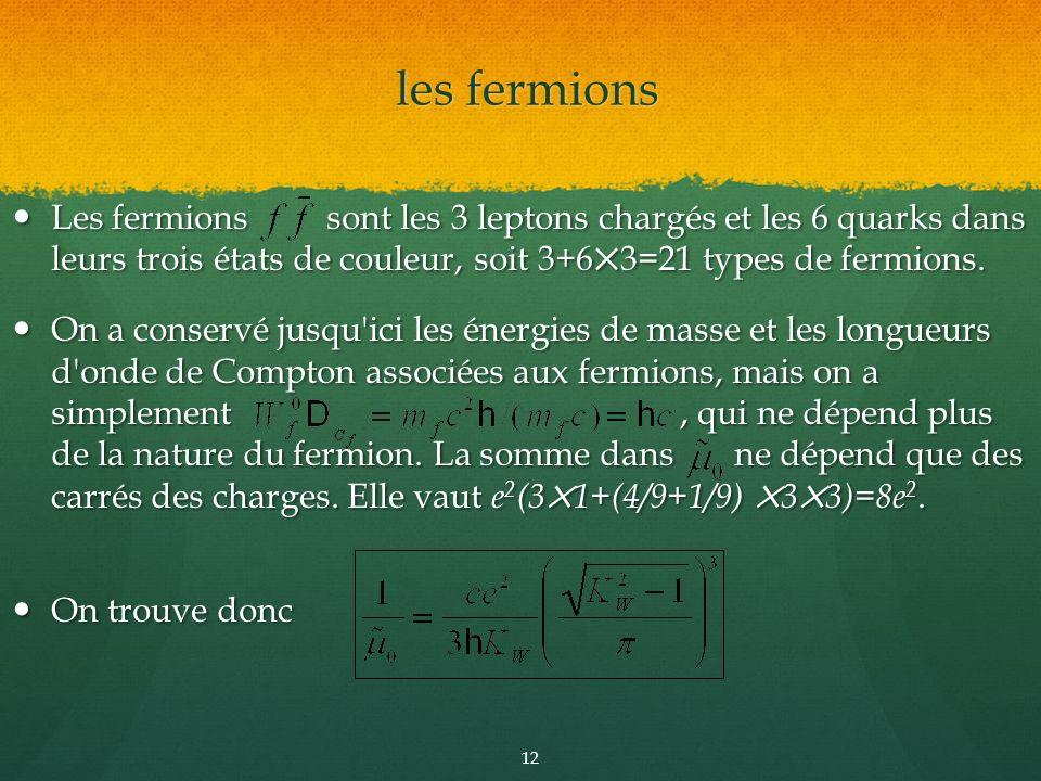 les fermions Les fermions sont les 3 leptons chargés et les 6 quarks dans leurs trois états de couleur, soit 3+6⨉3=21 types de fermions.