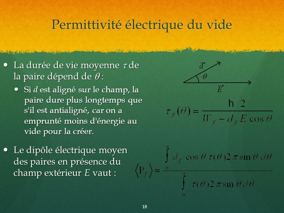 Permittivité électrique du vide