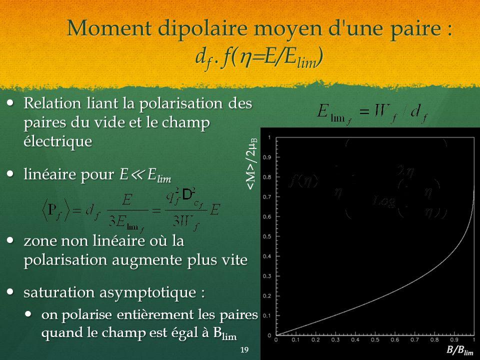 Moment dipolaire moyen d une paire : df . f(h=E/Elim)