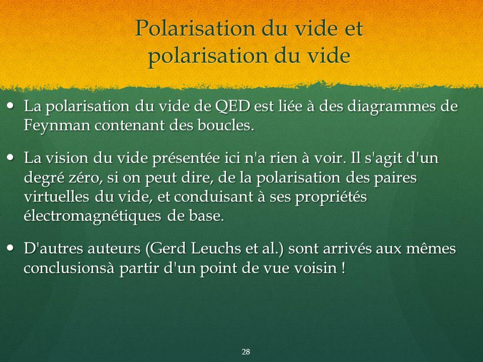 Polarisation du vide et polarisation du vide