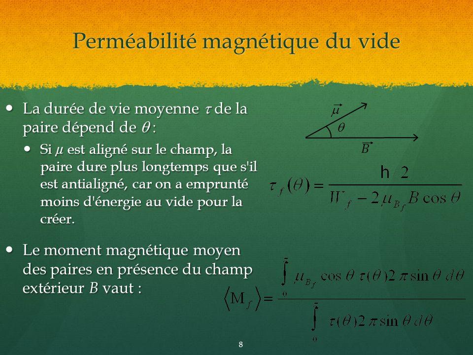 Perméabilité magnétique du vide