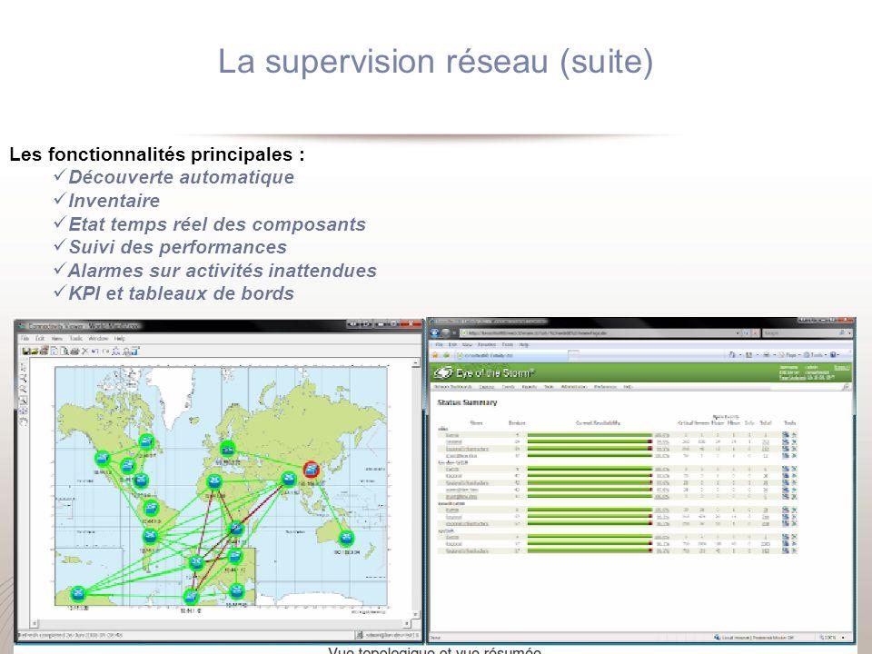 La supervision réseau (suite)