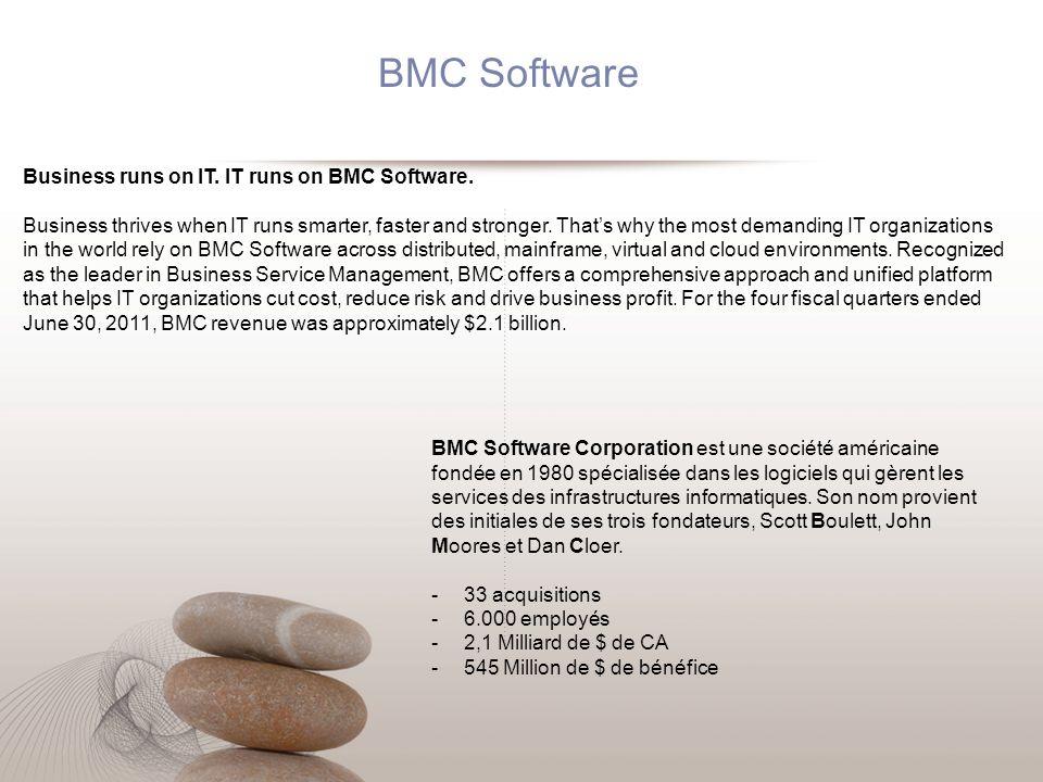 BMC Software Business runs on IT. IT runs on BMC Software.