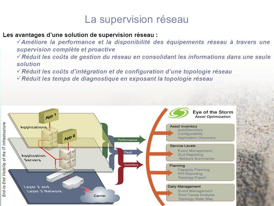 La supervision réseau Les avantages d'une solution de supervision réseau :