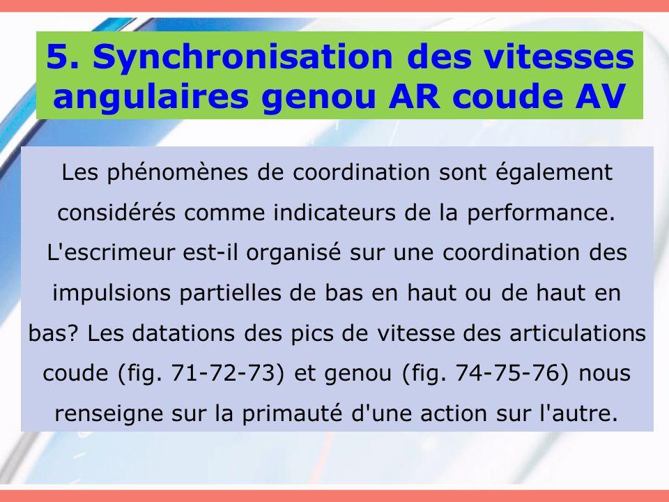 5. Synchronisation des vitesses angulaires genou AR coude AV