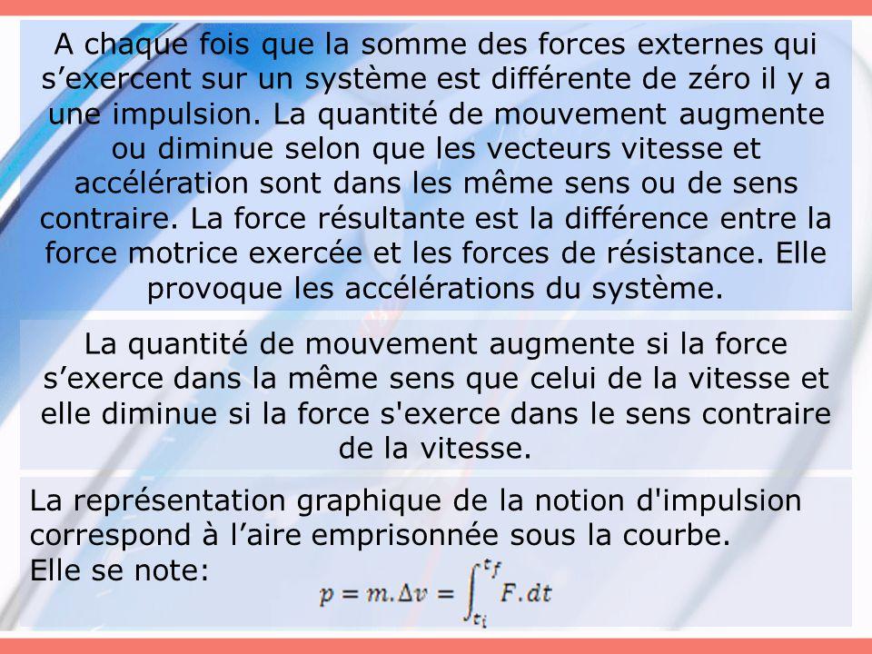 A chaque fois que la somme des forces externes qui s'exercent sur un système est différente de zéro il y a une impulsion. La quantité de mouvement augmente ou diminue selon que les vecteurs vitesse et accélération sont dans les même sens ou de sens contraire. La force résultante est la différence entre la force motrice exercée et les forces de résistance. Elle provoque les accélérations du système.