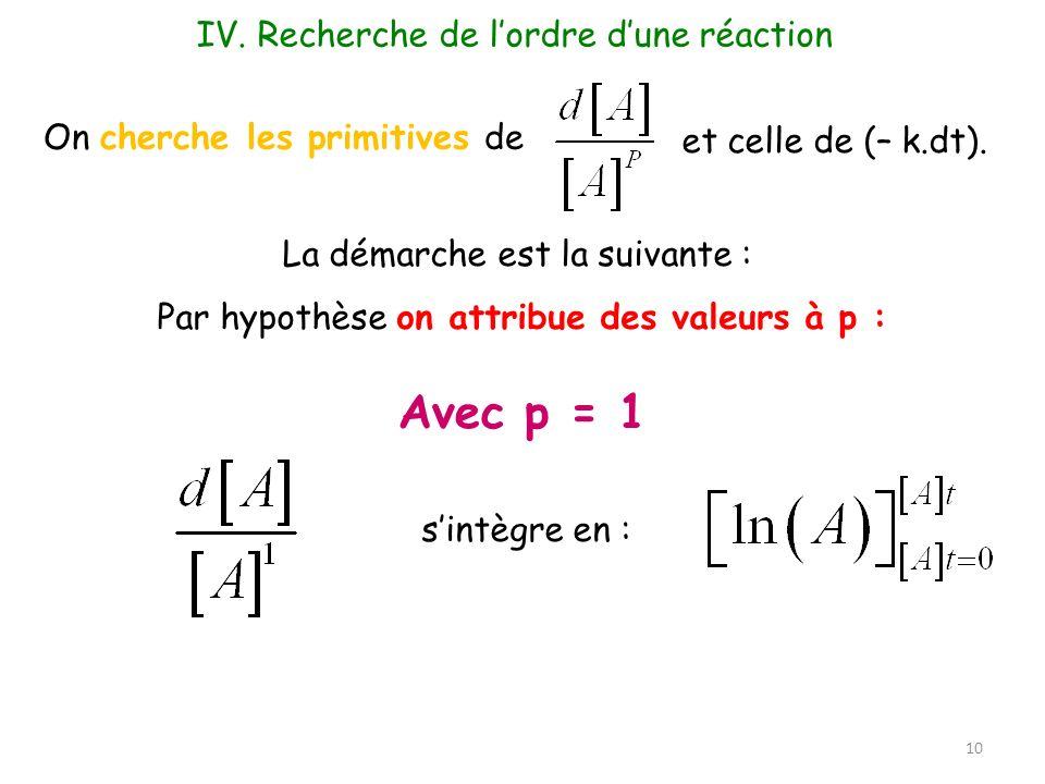 Avec p = 1 IV. Recherche de l'ordre d'une réaction
