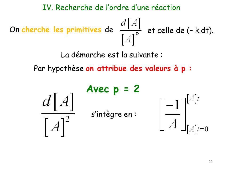 Avec p = 2 IV. Recherche de l'ordre d'une réaction