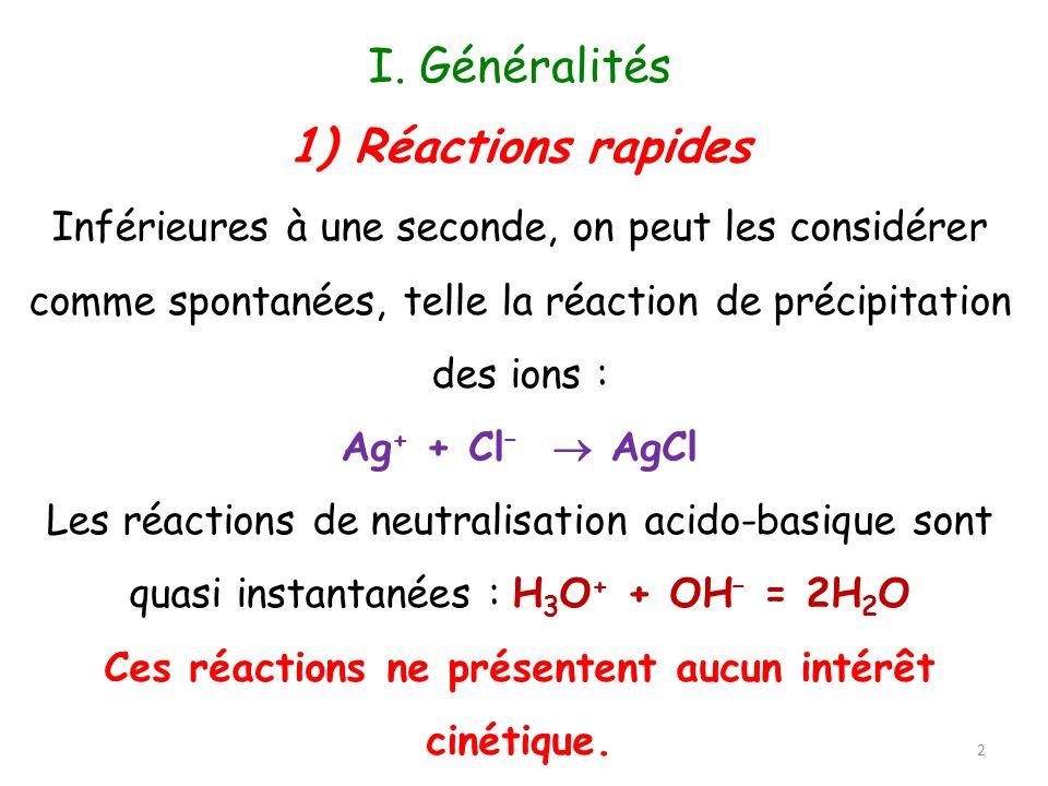 Ces réactions ne présentent aucun intérêt cinétique.