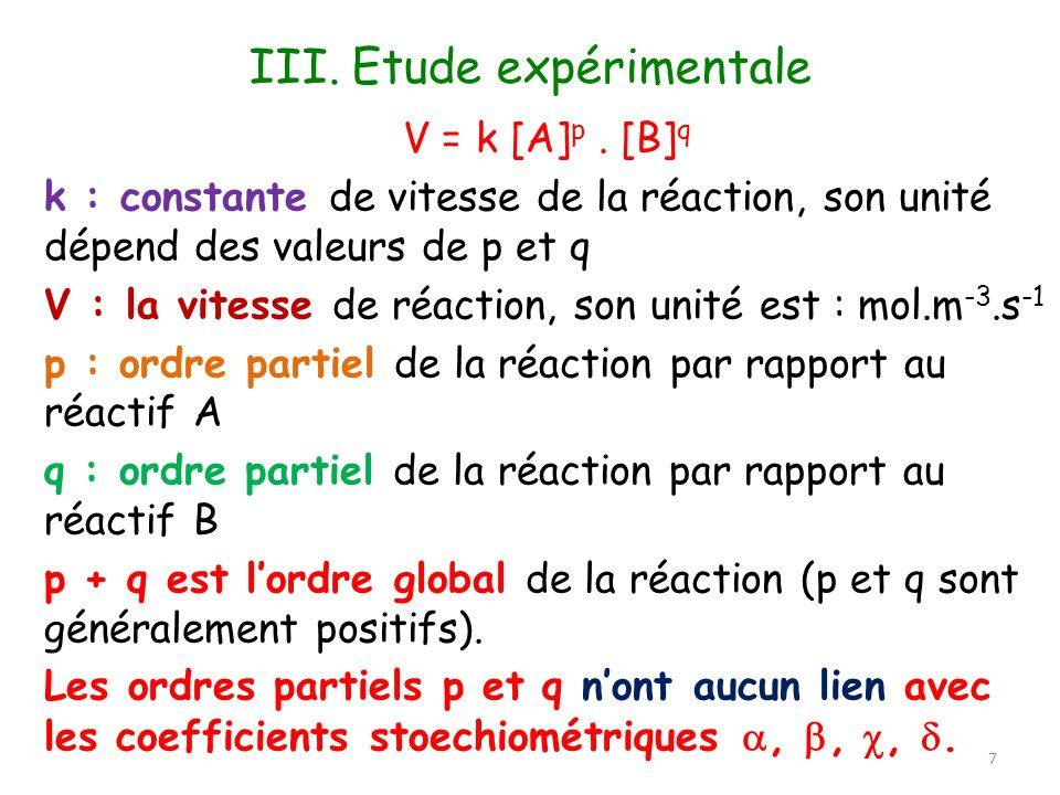 III. Etude expérimentale