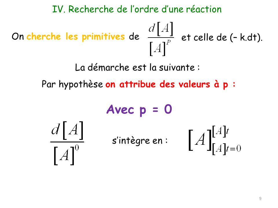 Avec p = 0 IV. Recherche de l'ordre d'une réaction