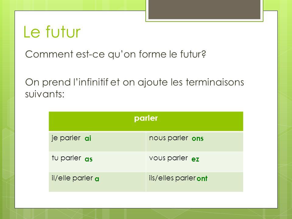 Le futur Comment est-ce qu'on forme le futur On prend l'infinitif et on ajoute les terminaisons suivants: