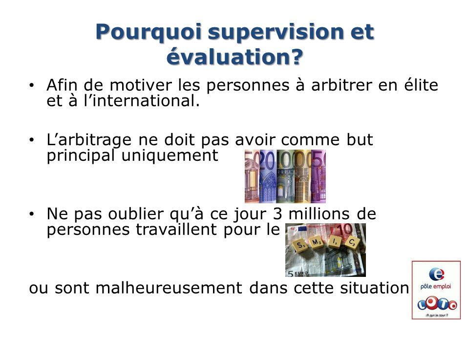 Pourquoi supervision et évaluation