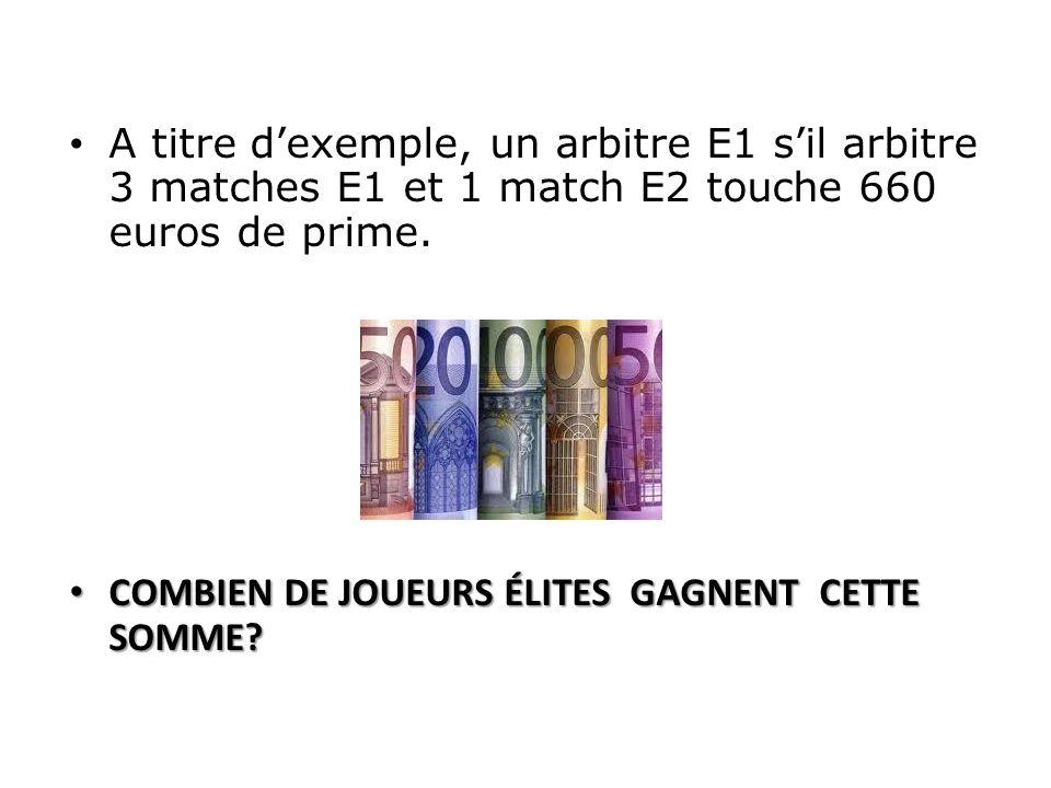 A titre d'exemple, un arbitre E1 s'il arbitre 3 matches E1 et 1 match E2 touche 660 euros de prime.