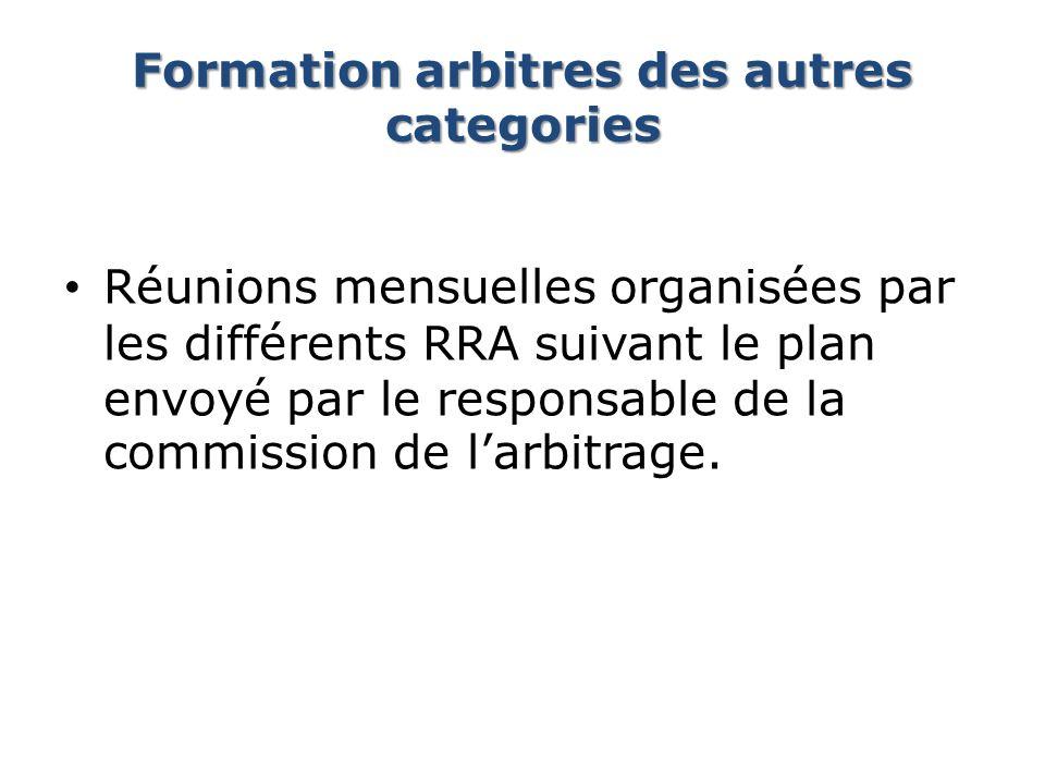 Formation arbitres des autres categories