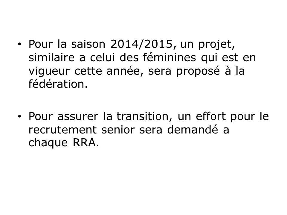 Pour la saison 2014/2015, un projet, similaire a celui des féminines qui est en vigueur cette année, sera proposé à la fédération.