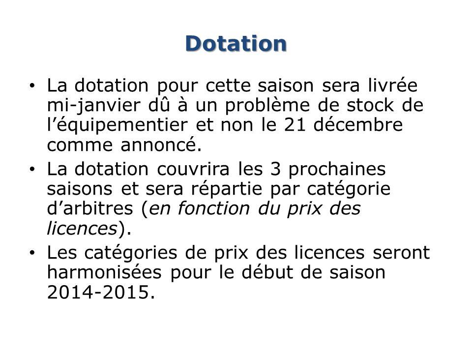 Dotation La dotation pour cette saison sera livrée mi-janvier dû à un problème de stock de l'équipementier et non le 21 décembre comme annoncé.