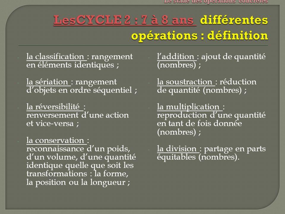 la classification : rangement en éléments identiques ;