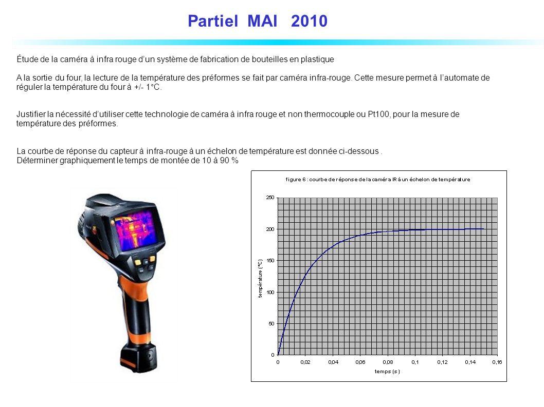 Partiel MAI 2010 Étude de la caméra à infra rouge d'un système de fabrication de bouteilles en plastique.