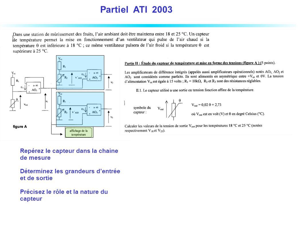 Partiel ATI 2003 Repérez le capteur dans la chaine de mesure