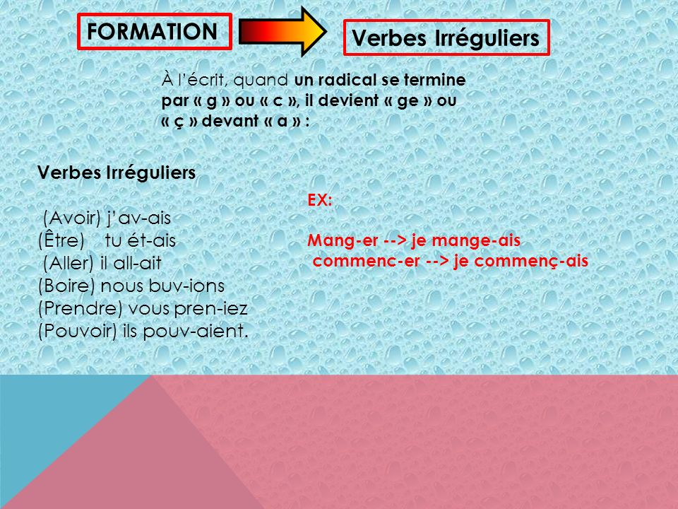 FORMATION Verbes Irréguliers Verbes Irréguliers (Avoir) j'av-ais