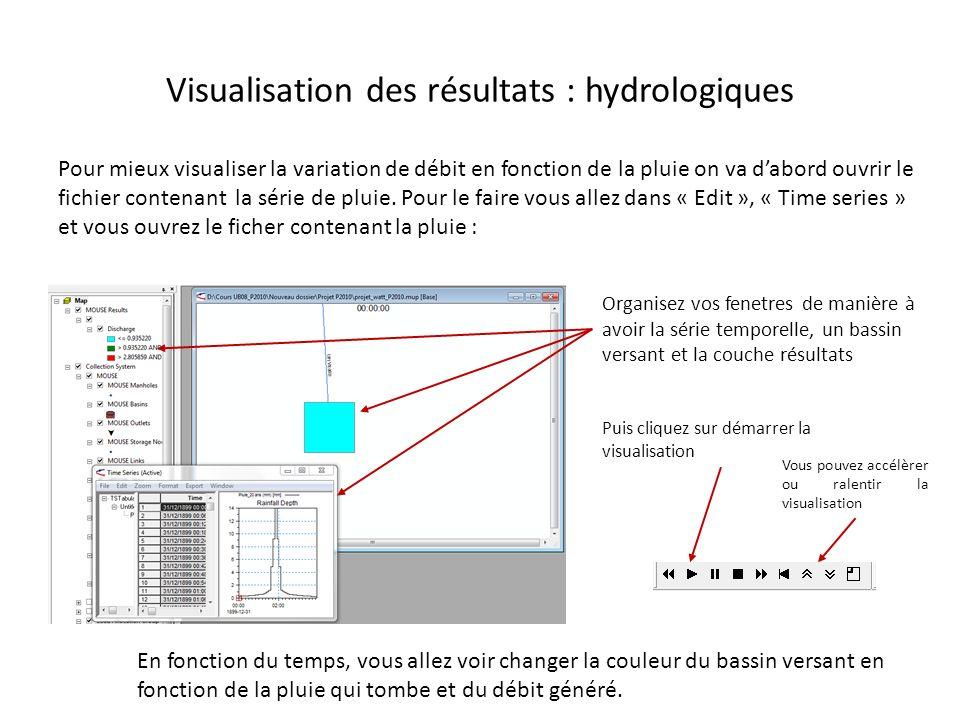 Visualisation des résultats : hydrologiques