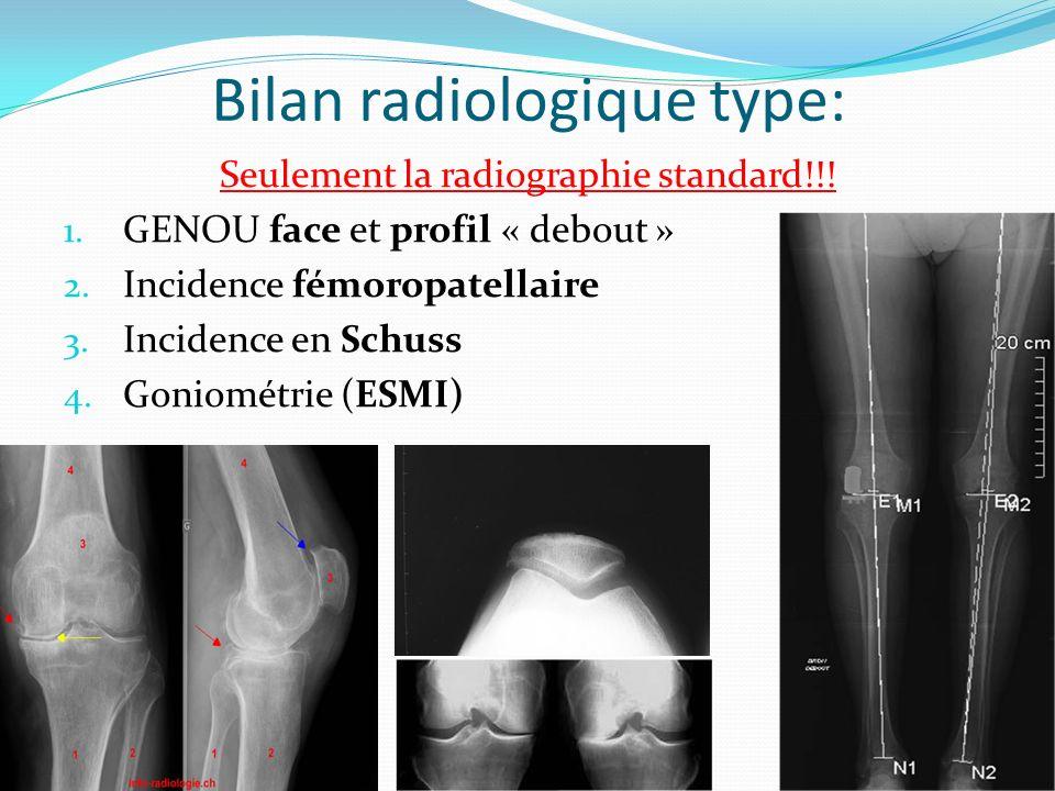Bilan radiologique type: