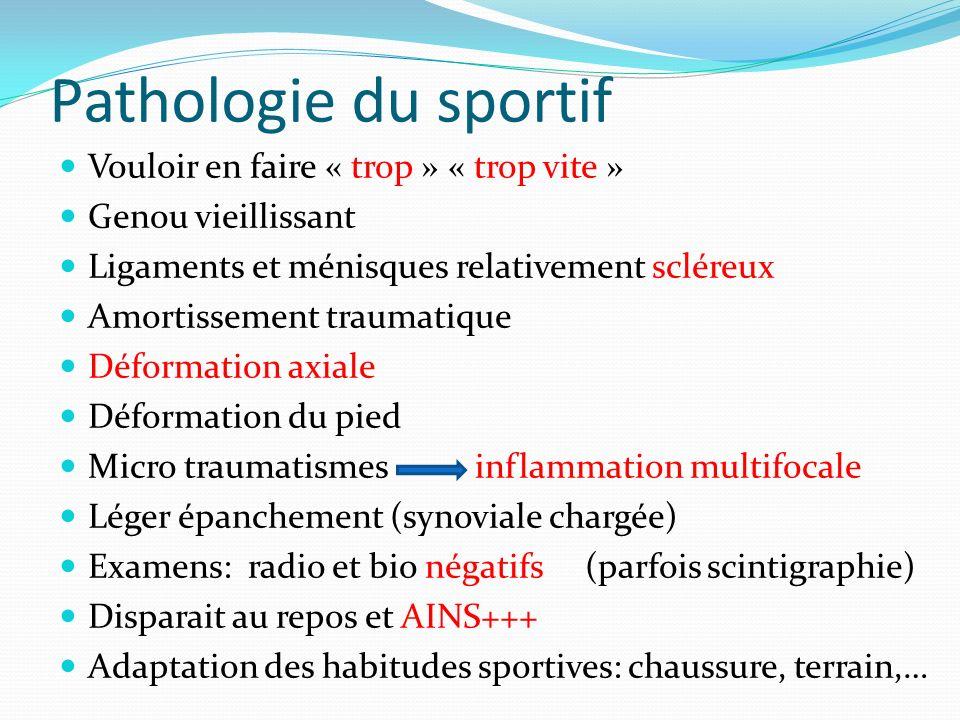 Pathologie du sportif Vouloir en faire « trop » « trop vite »