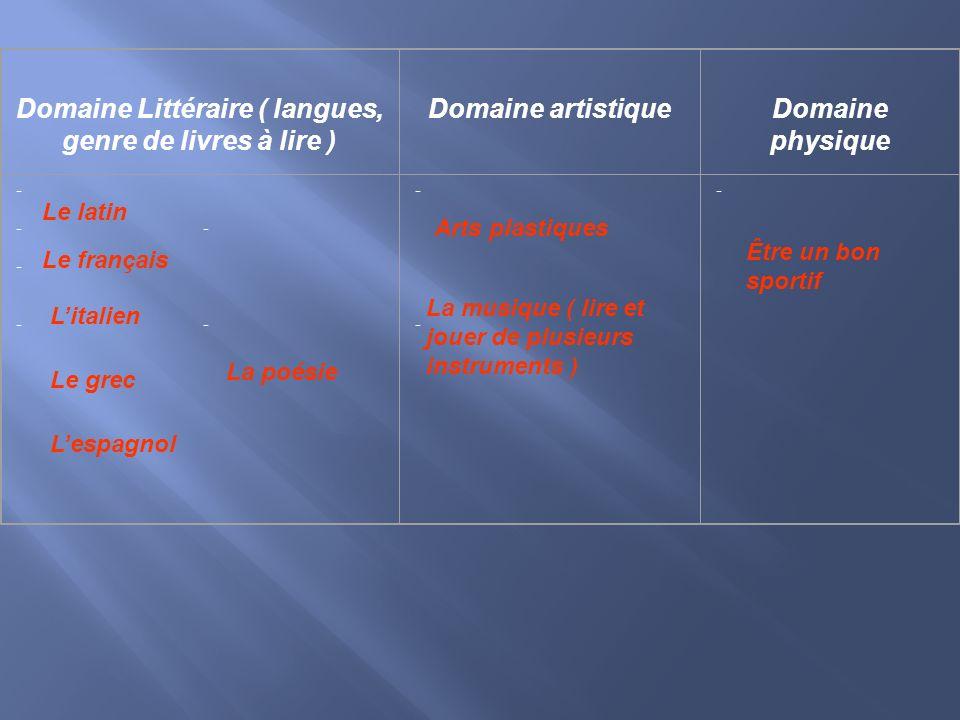 Domaine Littéraire ( langues, genre de livres à lire )